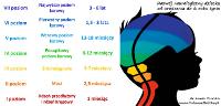 rozwoj-dziecka-neurologiczny200