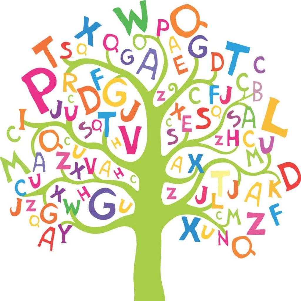 Dziecko zna litery anieczyta