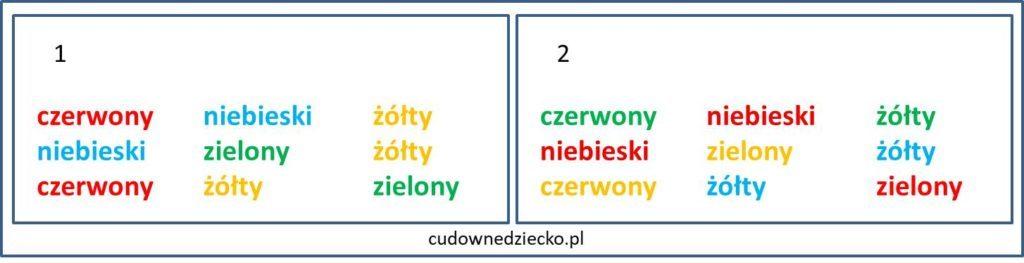 Test-John-Ridley-Stroop-czytaj-kolorowe-słowa-pl