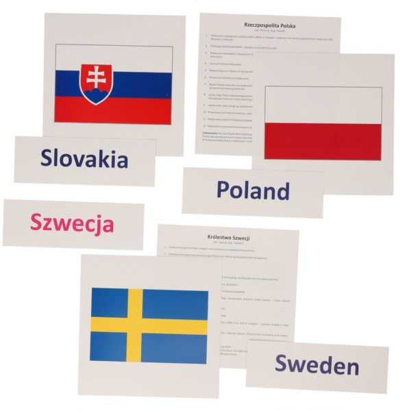 bity inteligencji Polska sąsiedzi flagi państwa europejskie metoda Domana dr Czerska