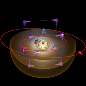 Kepler układ słoneczny