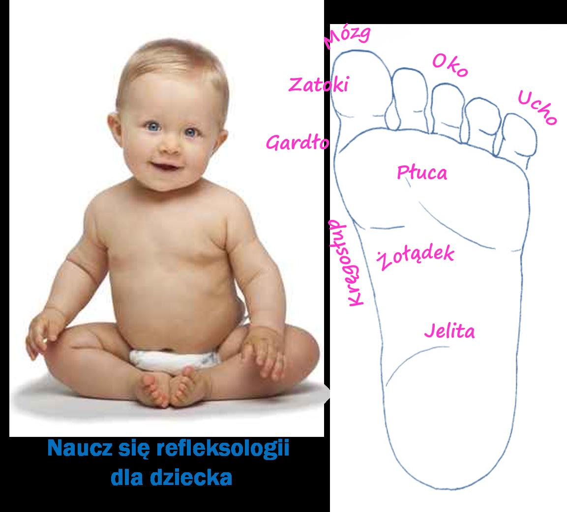 Refleksologia udzieci – korzyści zmasażu stóp dziecka